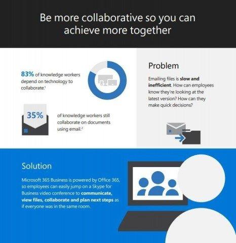 Microsoft Office 365 Business - 2